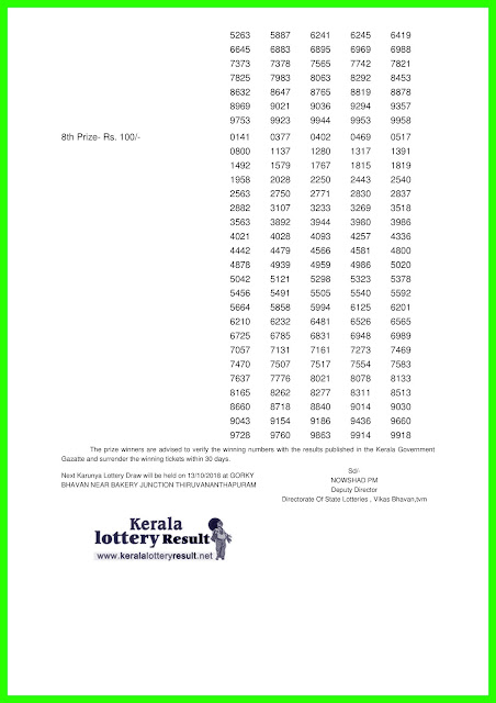 "Kerala Lottery Result; 06-10-2018 Karunya Lottery Results ""KR-365"""