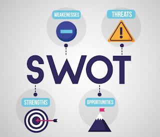 Bagaimana Melakukan Analisis SWOT Untuk Bisnis Anda