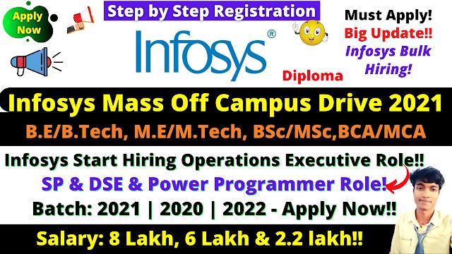 Infosys Mega Off Campus Drive 2021
