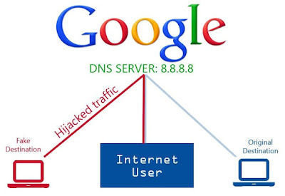 Menggunakan Server DNS Publik
