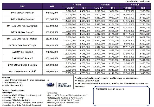 Tabel Kredit Datsun Go Panca