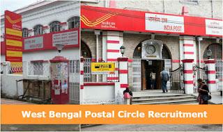 J&K Post Office Recruitment 2021 – 266 Gramin Dak Sevak (GDS) Vacancy