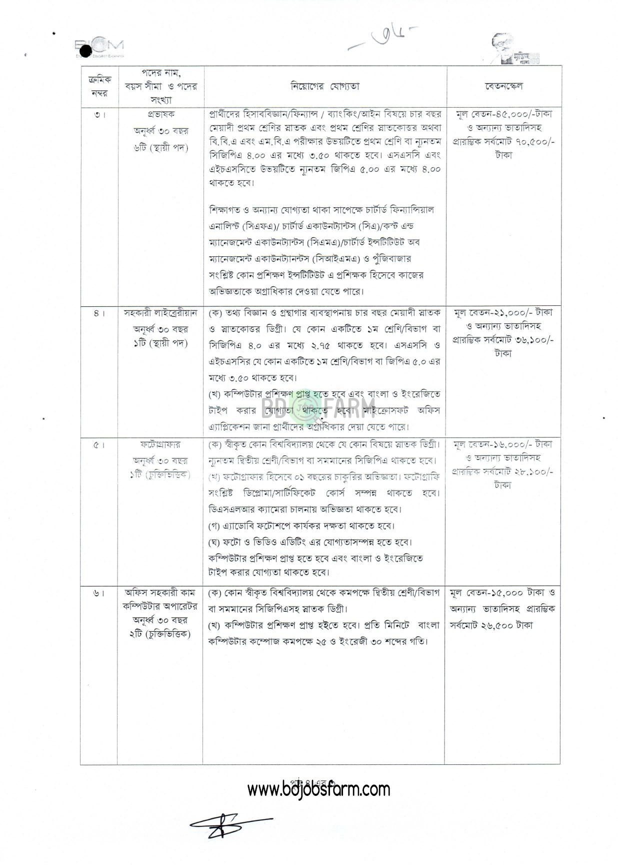 বাংলাদেশ ইন্সটিটিউট অব ক্যাপিটাল মার্কেট নিয়োগ বিজ্ঞপ্তি