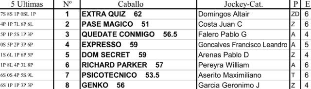 Handicap Arturo A 2500m arena. Palermo. Hapsa.