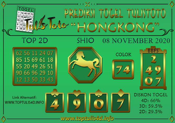 Prediksi Togel HONGKONG TULISTOTO 08 NOVEMBER 2020
