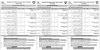 Latest 512 Posts! A Progressive Public Sector Organization Jobs 2021! Multiple Jobs All Pakistan
