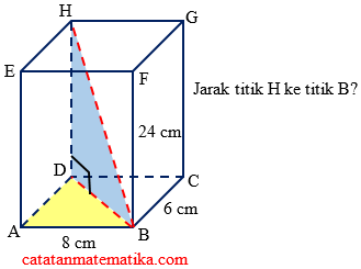 Jarak titik H ke titik B