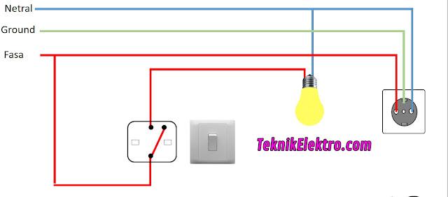 Cara Memasang Stop Kontak dan Saklar Dengan Kabel 3