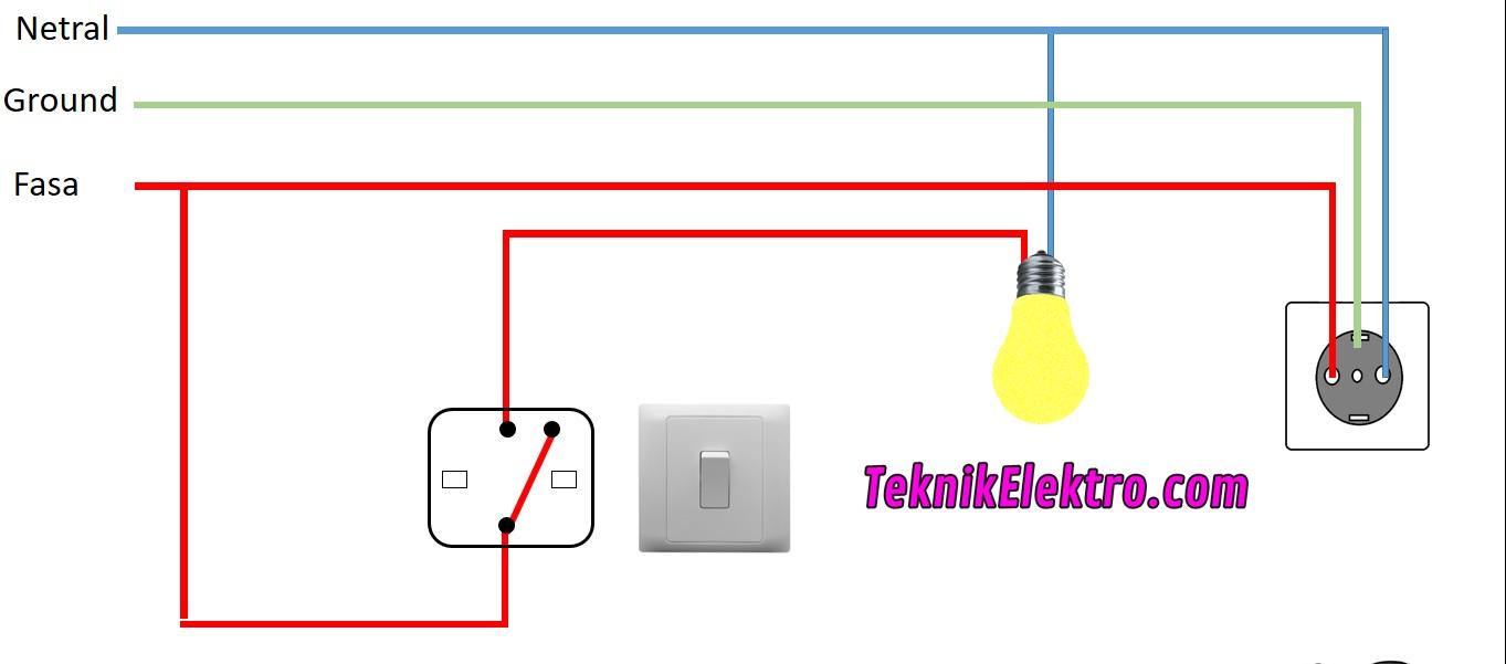 Kegunaan diagram kerja instalasi listrik adalah - Teknik ...