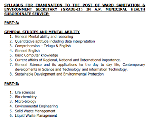 AP Ward Sachivalayam Ward Sanitation & Environment Secretary Exam Syllabus