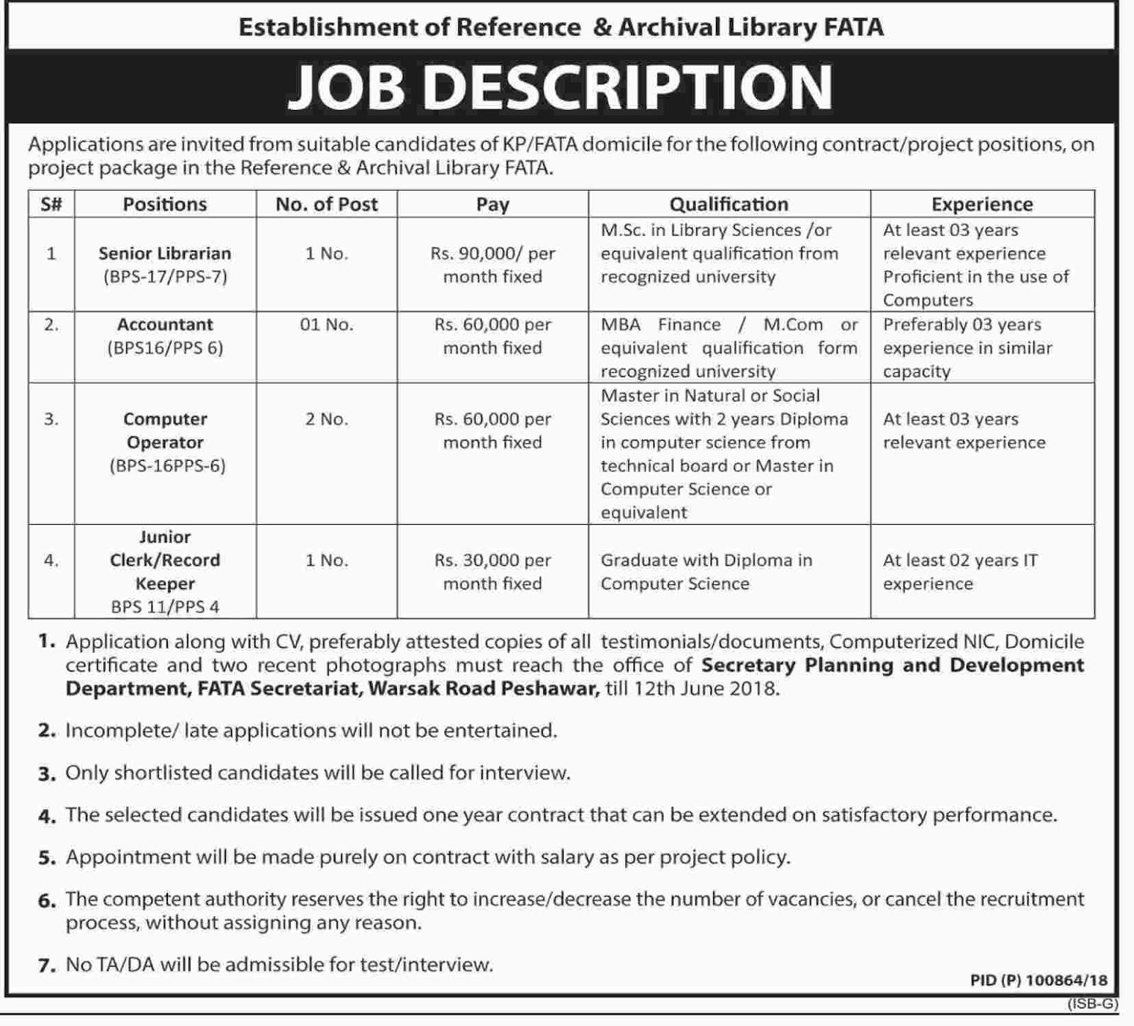 Jobs in Peshawar