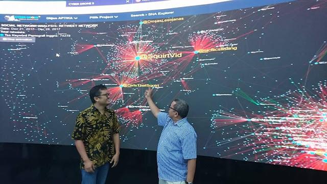 Terancam Dibuang, Buzzer Jokowi Marah-marah & Serang Pakar Drone Emprit Ismail Fahmi di Twitter