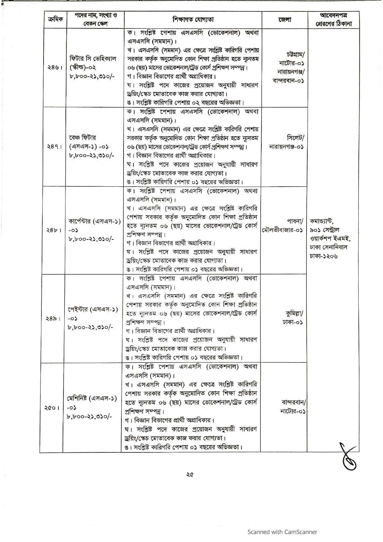 Bangladesh Army Job Circular 2021