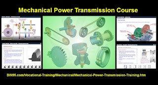 Mechanical Power Transmission System Training