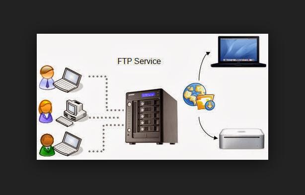 Cara Konfigurasi linux ftp server