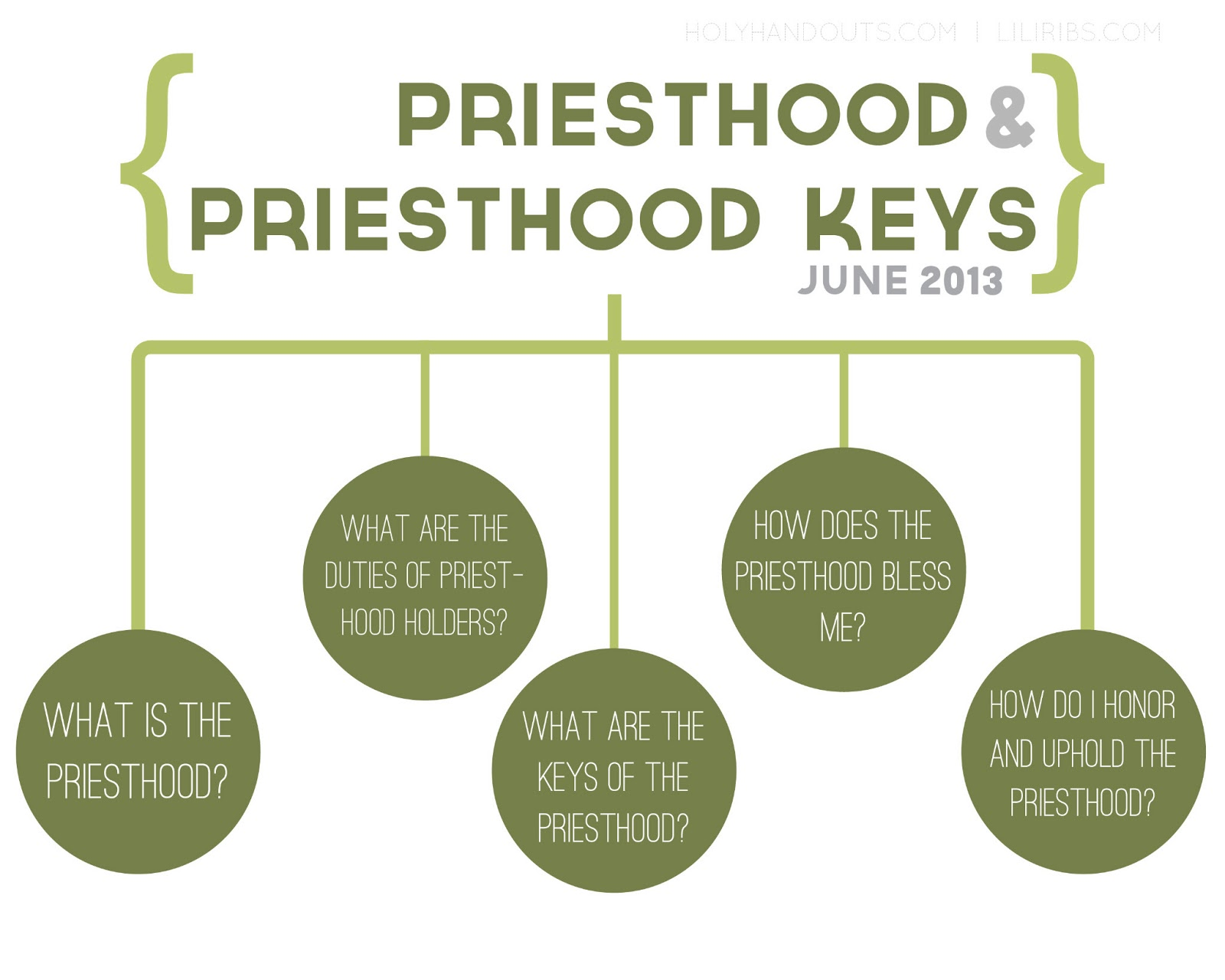 June Priesthood And Priesthood Keys Sugardoodlenet | Party ...