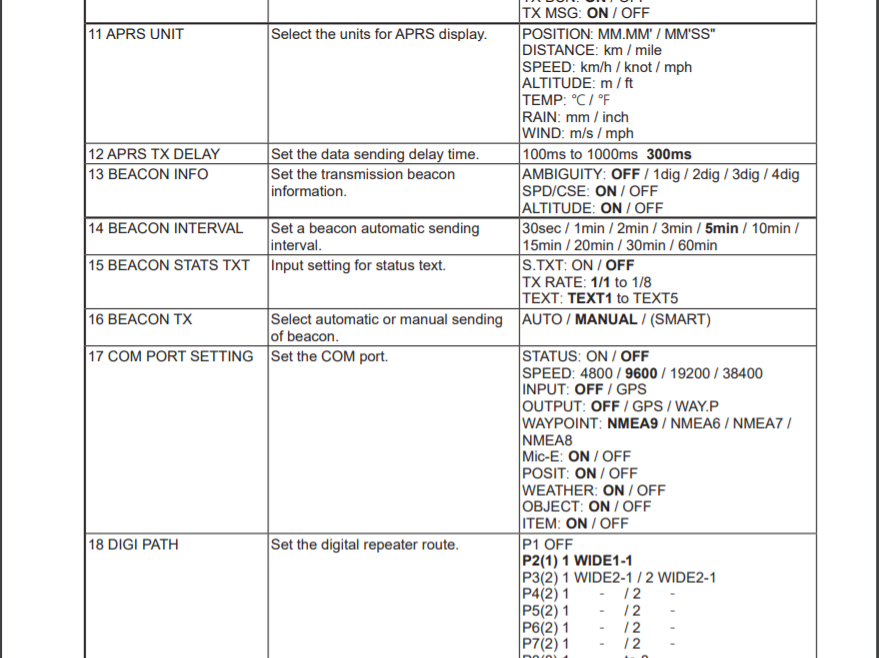 Yaesu FT-3 Instruction Manual Review