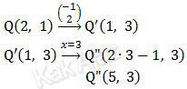 Translasi (-1, 2) dilanjutkan pencerminan terhadap garis x = 3