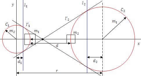 Medición del centro de masa usando compás y regla