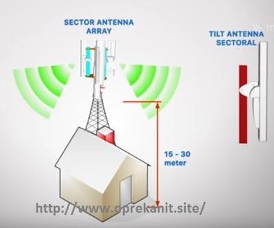 Mikrotik, NetMetal5, Konfigurasi Point To Point, Pemasangan wireless Mikrotik, PAsang Jaringan wireless menggunakan Netmetal dan sectoral carier class, Sectoral, Carier Class, AP Bridge