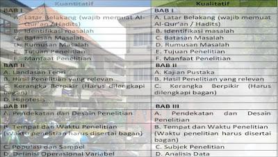 Cara Membuat Proposal Skripsi PGMI IAIN Syekh Nurjati Cirebon