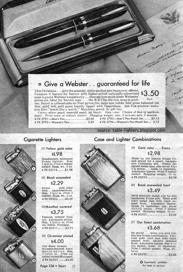Christmas Mail Order Catalog.Table Lighters Collectors Guide Mail Order Catalog Sears
