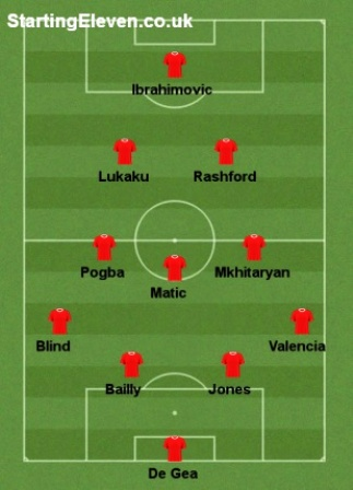 Starting Lineup Manchester United