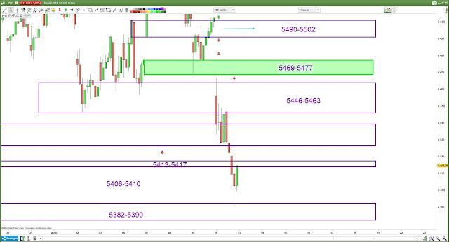 Plan de trade bilan cac40 vendredi 10/08/18