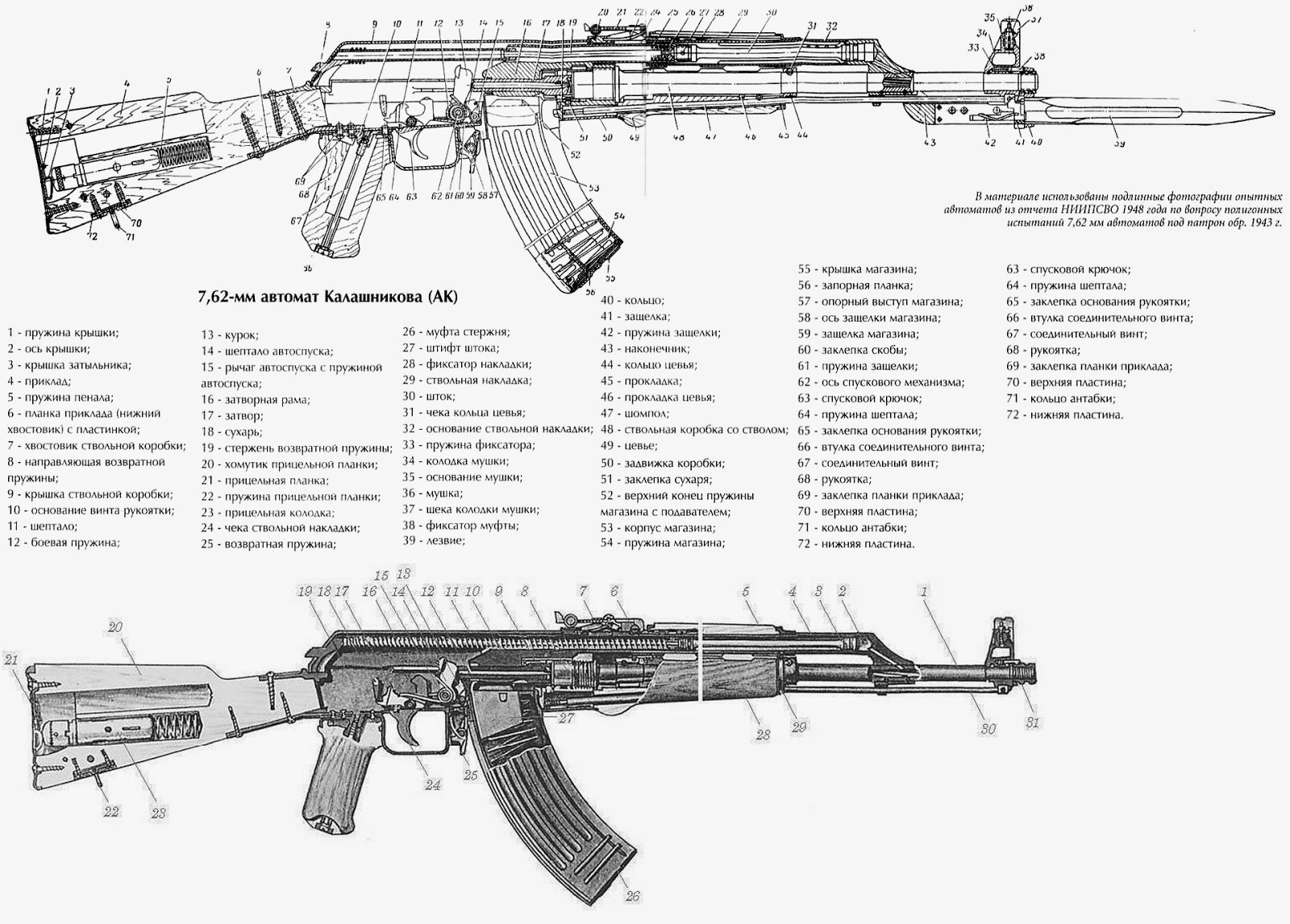 akm rifle diagram pictures to pin on pinterest