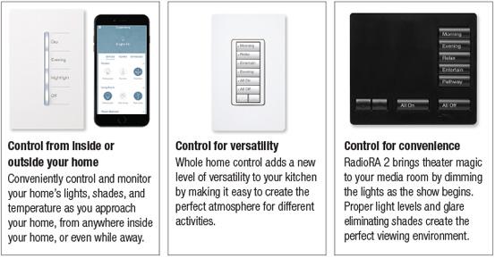 Lutron RadioRa 2 Total Home Wireless Control