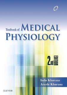 Medical Physiology Indu Khurana pdf free download