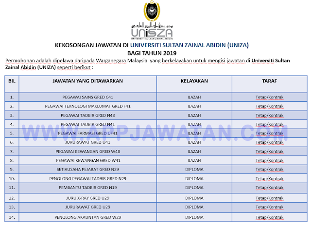 Universiti Sultan Zainal Abidin (UNIZA).