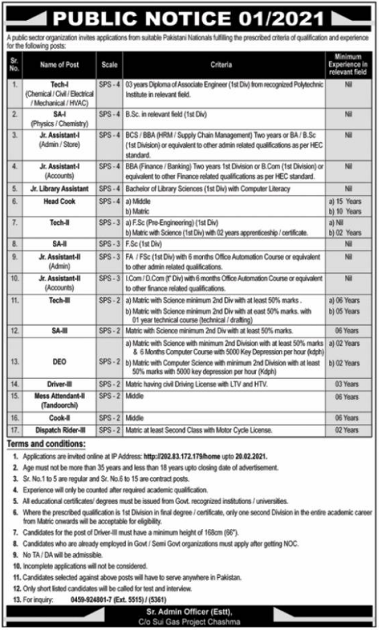 Public Sector Organization PAEC Jobs 2021