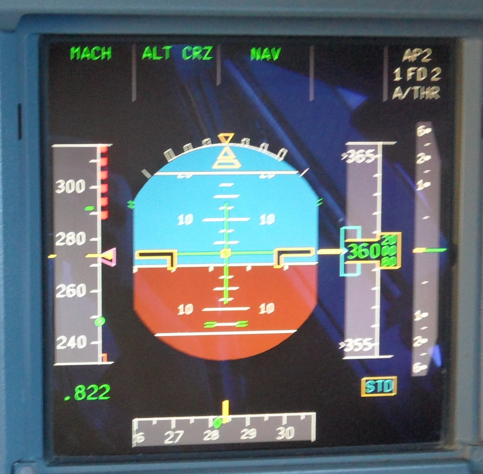 Flight To Success: A330 Glide Ratio