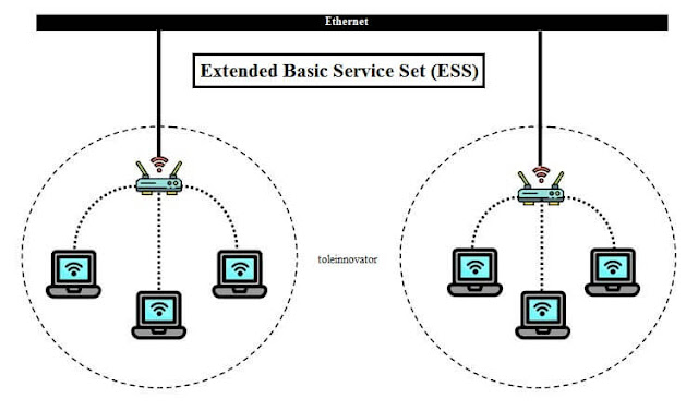 Extended Basic Service Area (ESS)