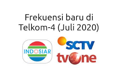 Frekuensi SCTV, Indosiar,  TVOne, dan lainnya terbaru di Telkom-4