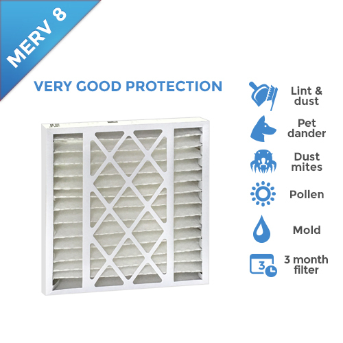 air filter. FiltersDelivered  How To Choose The Best Air Filters For Your