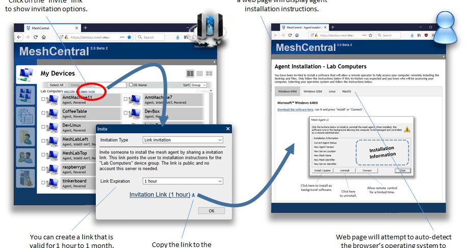 MeshCentral & MeshCommander Blog