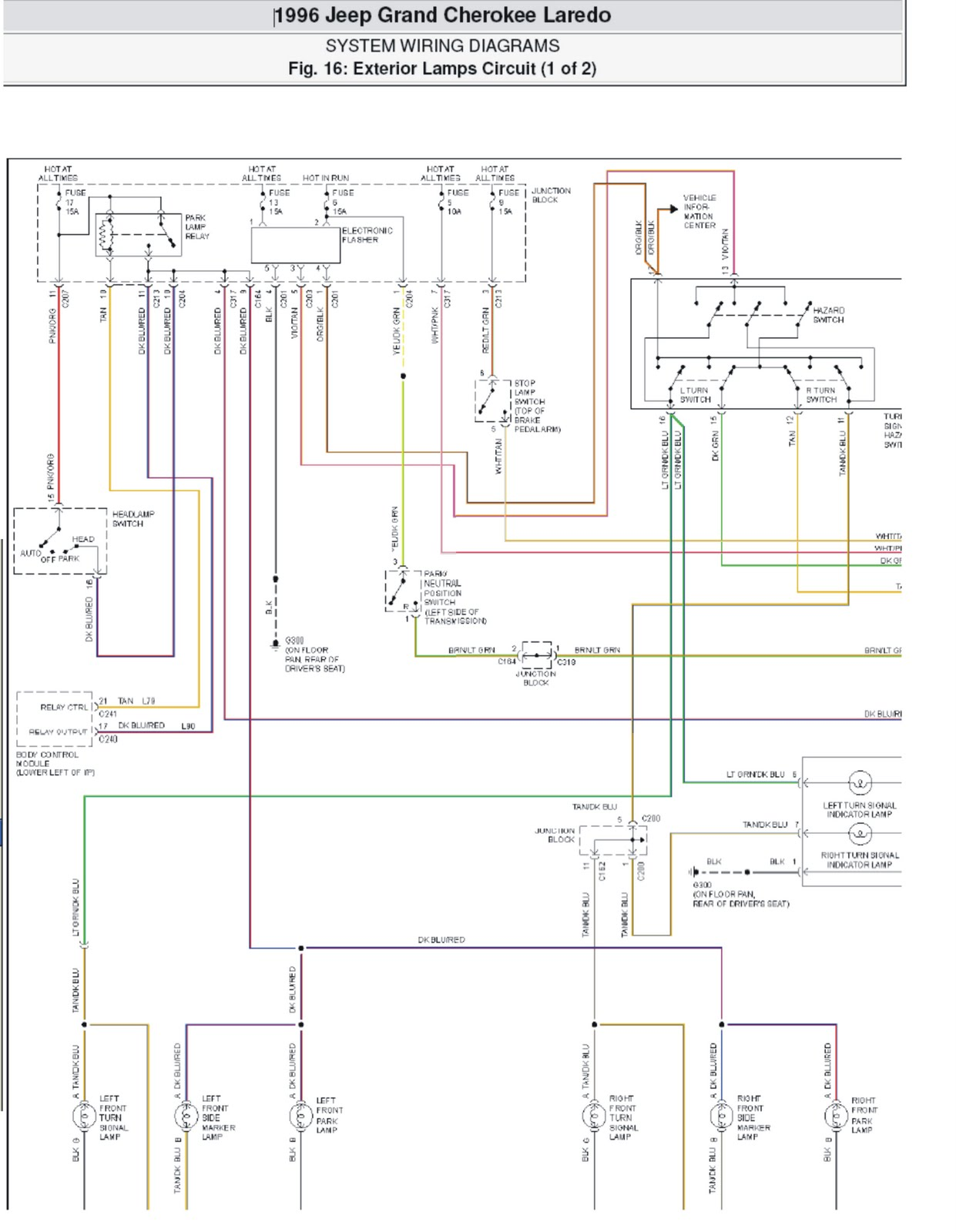 Astounding 1999 Jeep Grand Cherokee Infinity Wiring Diagram Gallery ...