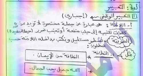 أقوى مراجعة فى ليلة امتحان اللغة العربية بالإجابات للصف الرابع ترم أول 2019