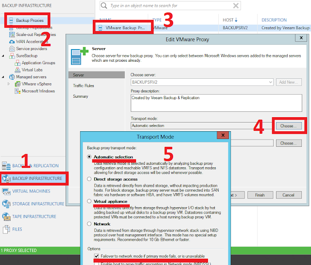 Veeam backup: Hot-Add