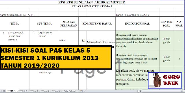 Download Kisi-kisi Soal PAS Kelas 5 Semester 1 Kurikulum 2013 Tahun 2019/2020