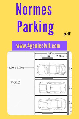 Quelles sont les normes de concemption des parkings