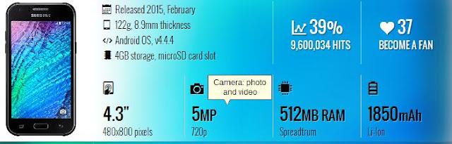 Harga Hp Samsung Galaxy J1 Terbaru 2015