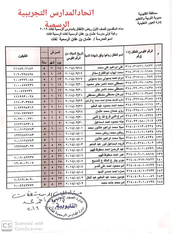 نتيجة تنسيق المرحلة الأولى برياض الأطفال للعام الدراسي الجديد بمحافظة القليوبية 458