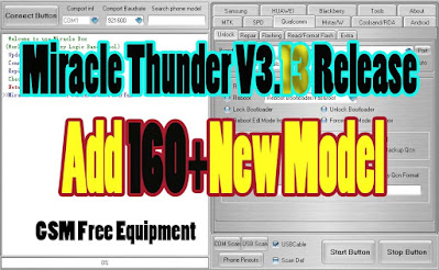 Miracle Box Thunder Edition v3.13 Latest Release Setup Exe File Free Download