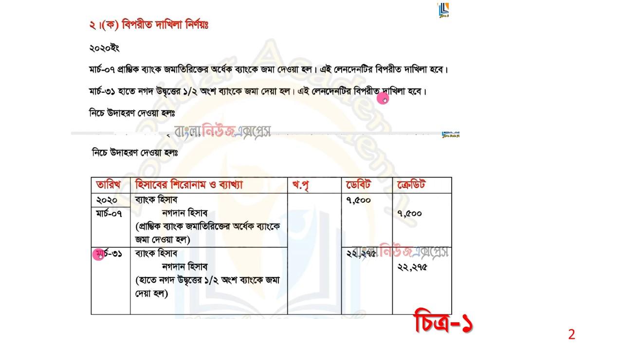 hsc (bm) 11 class accounting principles and applications (1) 7th week assignment answer 2021, hsc বিএম ১১শ শ্রেণির হিসাব বিজ্ঞান নীতি ও প্রয়োগ (১) ৭ম সপ্তাহের অ্যাসাইনমেন্টের সমাধান ২০২১ https://www.banglanewsexpress.com/