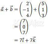 Penjumlahan vektor a +b