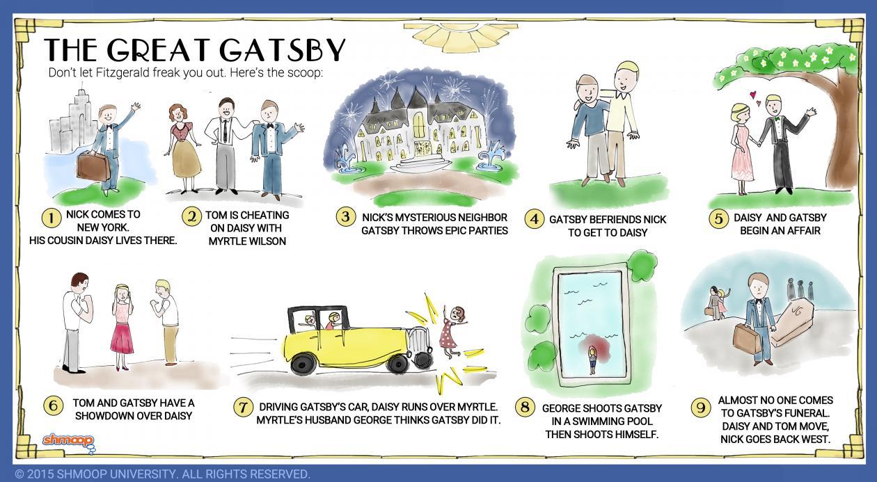gatsby and daisy relationship essay