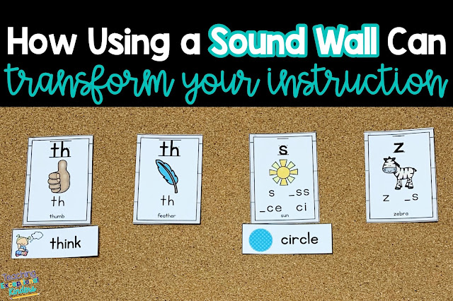 Learn how to improve your phonics instruction in the kindergarten classroom by using a sound wall.  Replace your word wall with these sound cards and organize your sound wall by using vowel and consonant phoneme cards instead!
